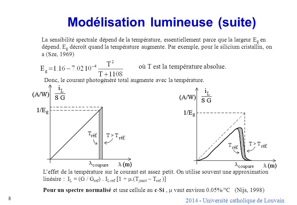 2014 - Université catholique de Louvain 9 Modèle lumineux (suite) Pourtant, rien ne dit que le rendement augmente avec la température car laugmentation du courant photogénéré saccompagne dune forte diminution de la tension (voir transparents suivants).