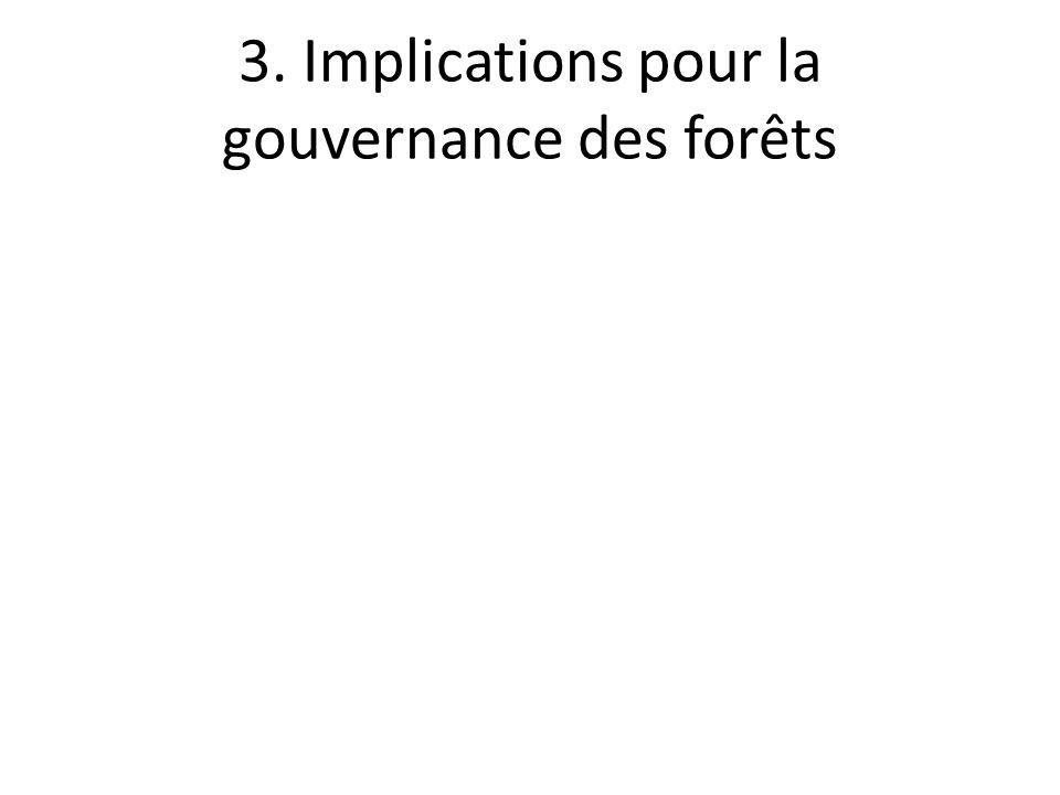 3. Implications pour la gouvernance des forêts