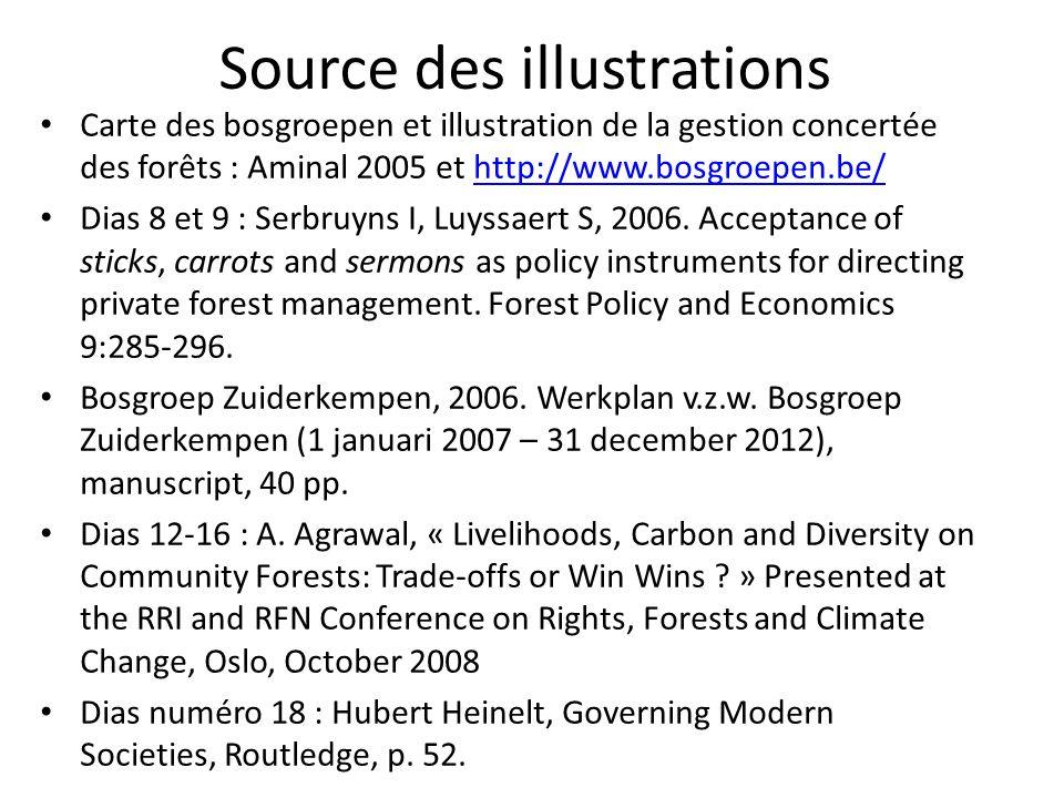 Source des illustrations Carte des bosgroepen et illustration de la gestion concertée des forêts : Aminal 2005 et http://www.bosgroepen.be/http://www.bosgroepen.be/ Dias 8 et 9 : Serbruyns I, Luyssaert S, 2006.