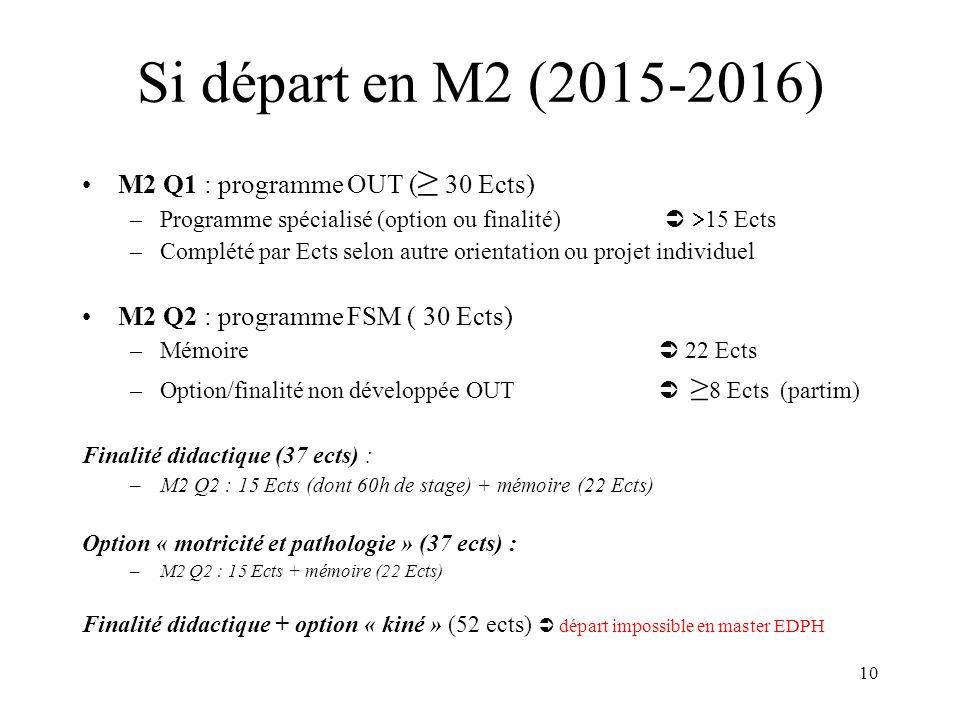 10 Si départ en M2 (2015-2016) M2 Q1 : programme OUT ( 30 Ects) –Programme spécialisé (option ou finalité) 15 Ects –Complété par Ects selon autre orientation ou projet individuel M2 Q2 : programme FSM ( 30 Ects) –Mémoire 22 Ects –Option/finalité non développéeOUT 8 Ects (partim) Finalité didactique (37 ects) : –M2 Q2 : 15 Ects (dont 60h de stage) + mémoire (22 Ects) Option « motricité et pathologie » (37 ects) : –M2 Q2 : 15 Ects + mémoire (22 Ects) Finalité didactique + option « kiné » (52 ects) départ impossible en master EDPH