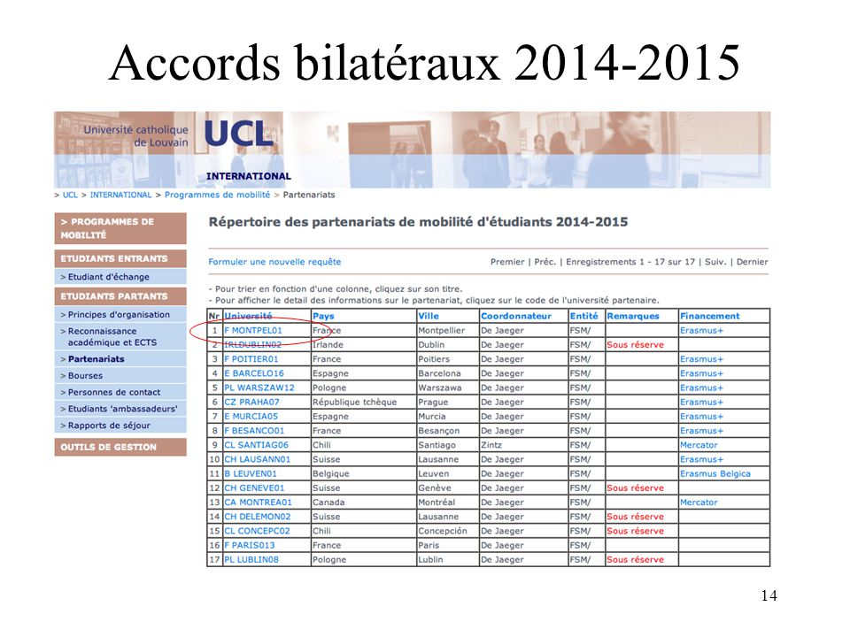 14 Accords bilatéraux 2014-2015