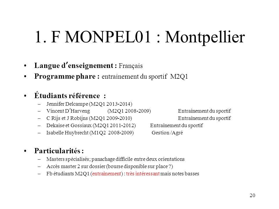 20 1. F MONPEL01 : Montpellier Langue denseignement : Français Programme phare : entrainement du sportif M2Q1 Étudiants référence : –Jennifer Delcampe