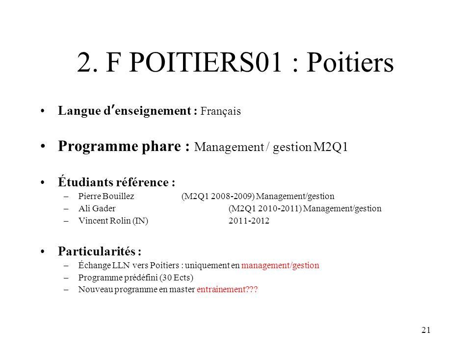 21 2. F POITIERS01 : Poitiers Langue denseignement : Français Programme phare : Management / gestion M2Q1 Étudiants référence : –Pierre Bouillez(M2Q1