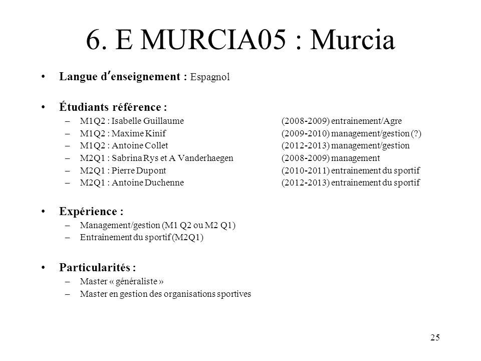 25 6. E MURCIA05 : Murcia Langue denseignement : Espagnol Étudiants référence : –M1Q2 : Isabelle Guillaume (2008-2009) entrainement/Agre –M1Q2 : Maxim