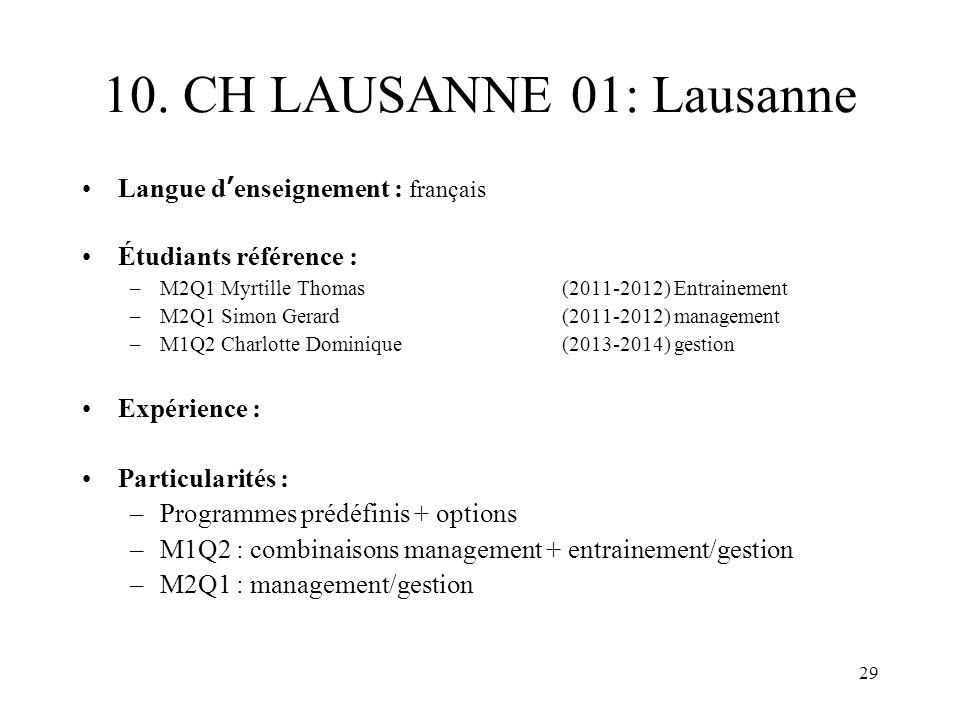 10. CH LAUSANNE 01: Lausanne Langue denseignement : français Étudiants référence : –M2Q1 Myrtille Thomas(2011-2012) Entrainement –M2Q1 Simon Gerard(20