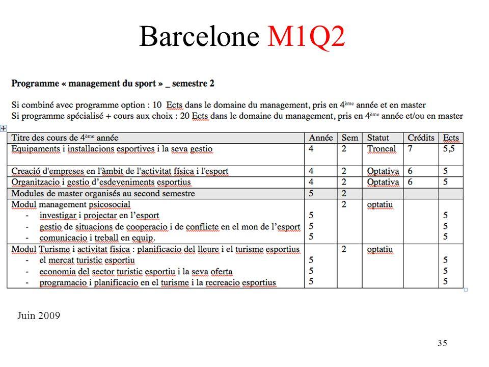 Barcelone M1Q2 35 Juin 2009