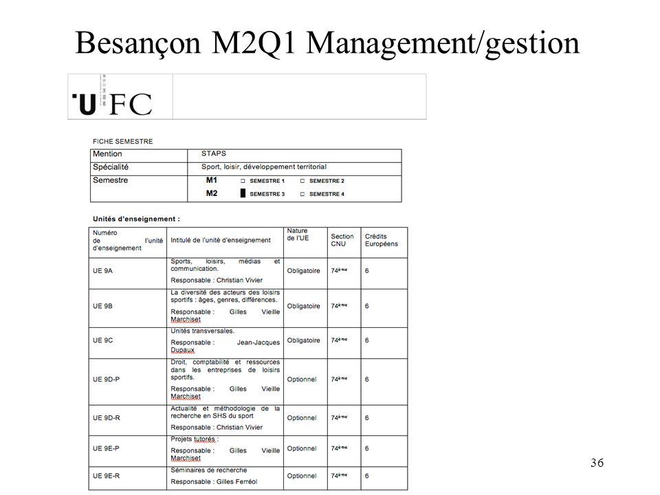 Besançon M2Q1 Management/gestion 36