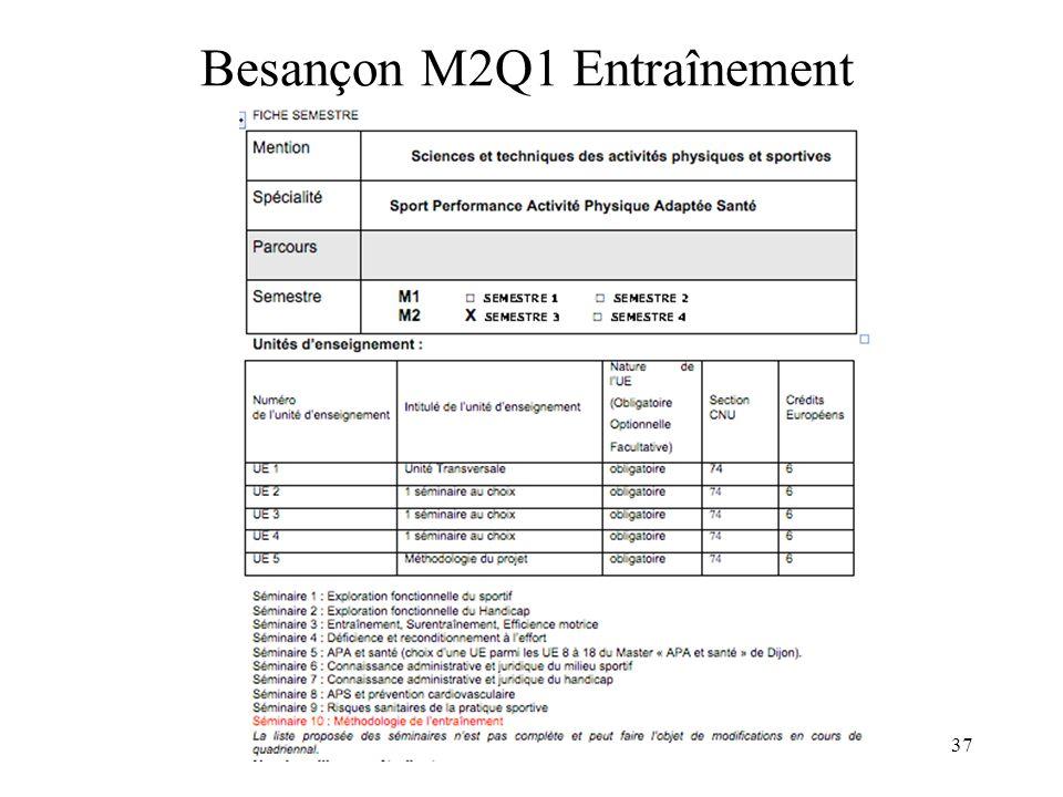 Besançon M2Q1 Entraînement 37