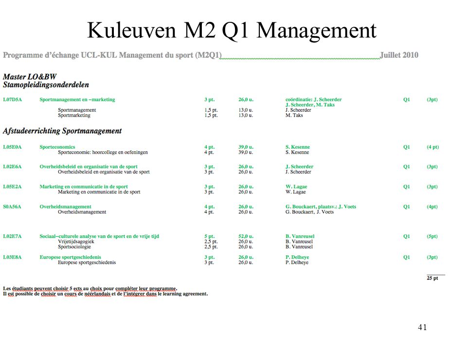 Kuleuven M2 Q1 Management 41