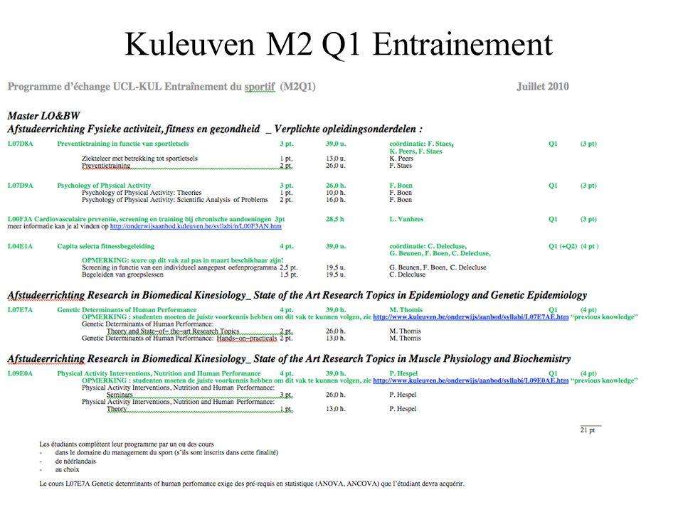 Kuleuven M2 Q1 Entrainement 42
