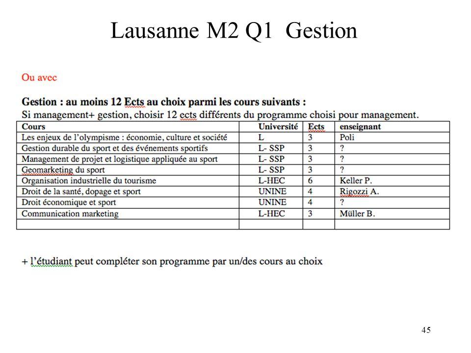 Lausanne M2 Q1 Gestion 45