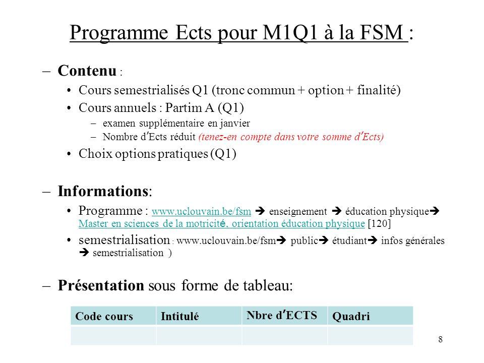 8 Programme Ects pour M1Q1 à la FSM : –Contenu : Cours semestrialisés Q1 (tronc commun + option + finalité) Cours annuels : Partim A (Q1) –examen supp