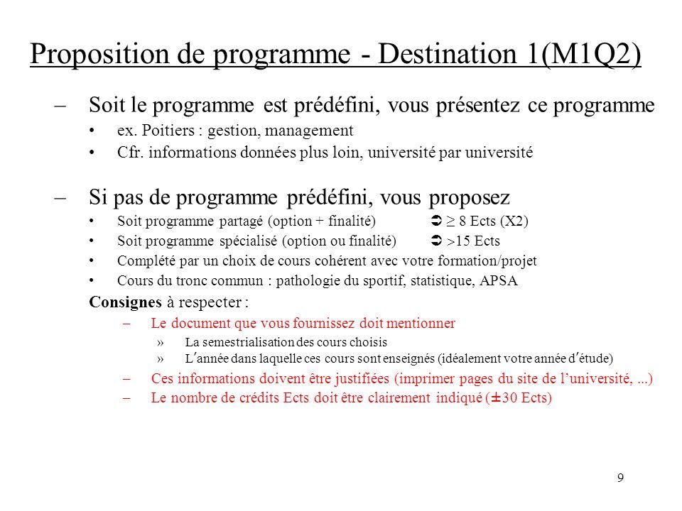 9 Proposition de programme - Destination 1(M1Q2) –Soit le programme est prédéfini, vous présentez ce programme ex. Poitiers : gestion, management Cfr.