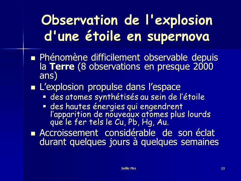 Observation de l explosion d une étoile en supernova Phénomène difficilement observable depuis la Terre (8 observations en presque 2000 ans) Phénomène difficilement observable depuis la Terre (8 observations en presque 2000 ans) Lexplosion propulse dans lespace Lexplosion propulse dans lespace des atomes synthétisés au sein de létoile des atomes synthétisés au sein de létoile des hautes énergies qui engendrent lapparition de nouveaux atomes plus lourds que le fer tels le Cu, Pb, Hg, Au.