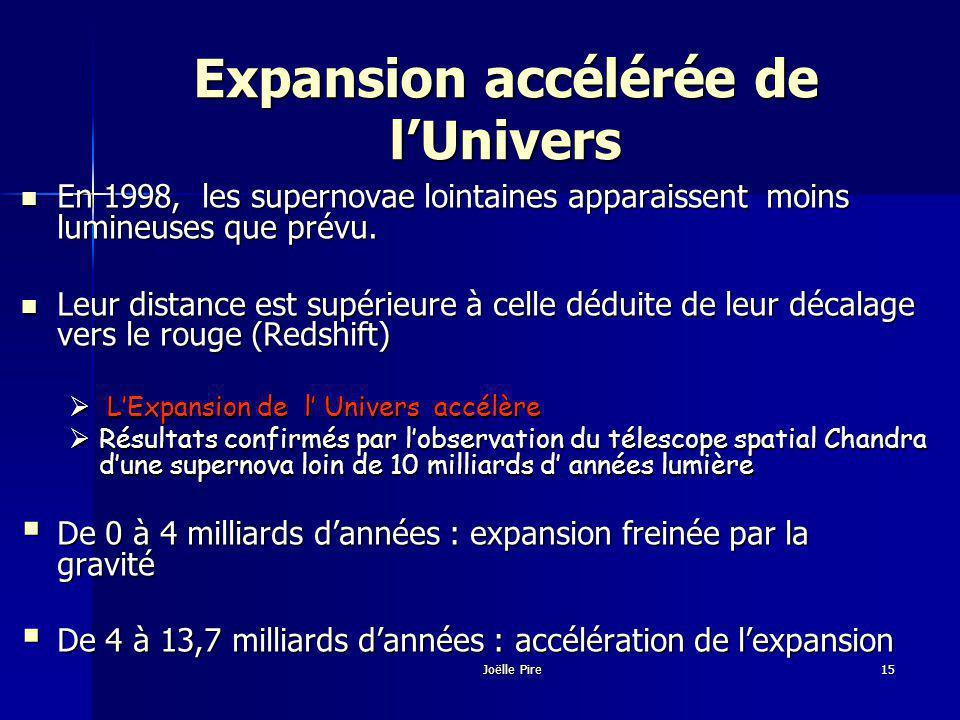 Expansion accélérée de lUnivers En 1998, les supernovae lointaines apparaissent moins lumineuses que prévu.