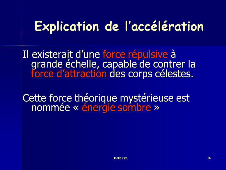 Explication de laccélération Il existerait dune force répulsive à grande échelle, capable de contrer la force dattraction des corps célestes.