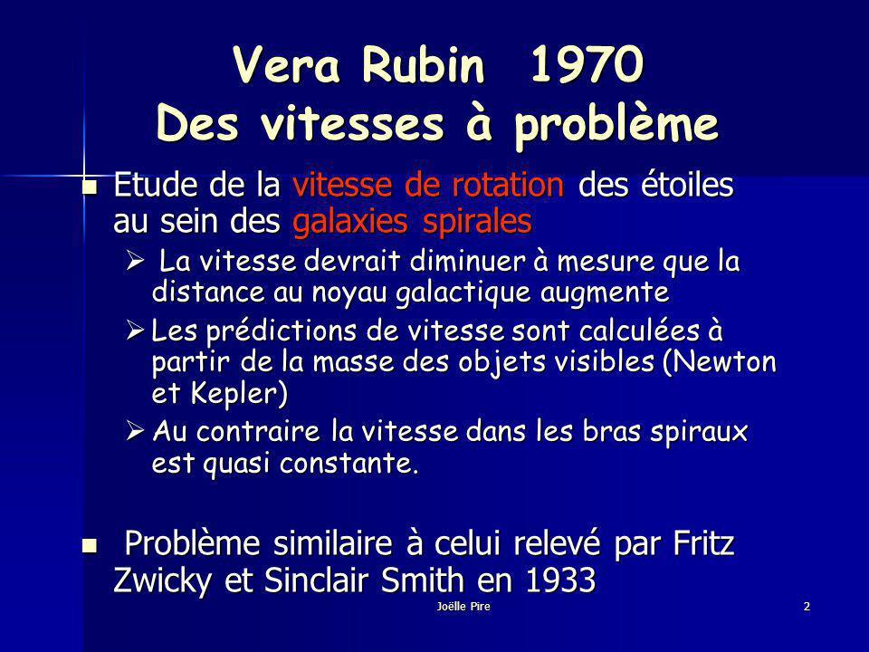 Vera Rubin 1970 Des vitesses à problème Etude de la vitesse de rotation des étoiles au sein des galaxies spirales Etude de la vitesse de rotation des étoiles au sein des galaxies spirales La vitesse devrait diminuer à mesure que la distance au noyau galactique augmente La vitesse devrait diminuer à mesure que la distance au noyau galactique augmente Les prédictions de vitesse sont calculées à partir de la masse des objets visibles (Newton et Kepler) Les prédictions de vitesse sont calculées à partir de la masse des objets visibles (Newton et Kepler) Au contraire la vitesse dans les bras spiraux est quasi constante.