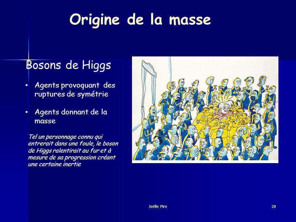 20 Bosons de Higgs Agents provoquant des ruptures de symétrie Agents donnant de la masse Origine de la masse Joëlle Pire Tel un personnage connu qui entrerait dans une foule, le boson de Higgs ralentirait au fur et à mesure de sa progression créant une certaine inertie