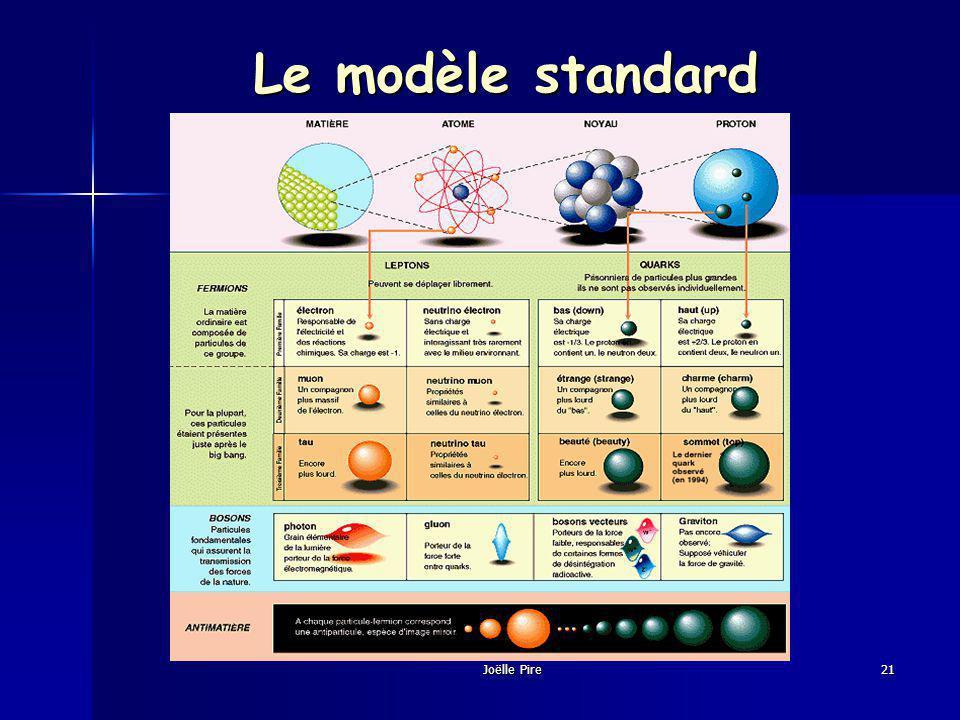 21Joëlle Pire Le modèle standard