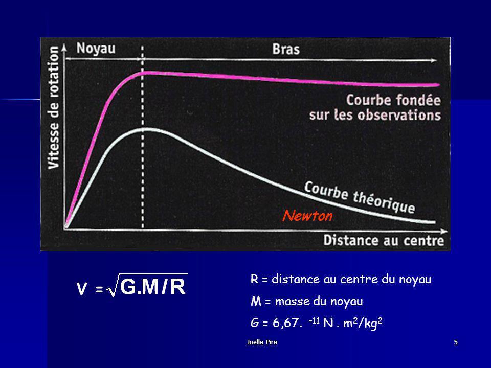 Newton V = R = distance au centre du noyau M = masse du noyau G = 6,67.