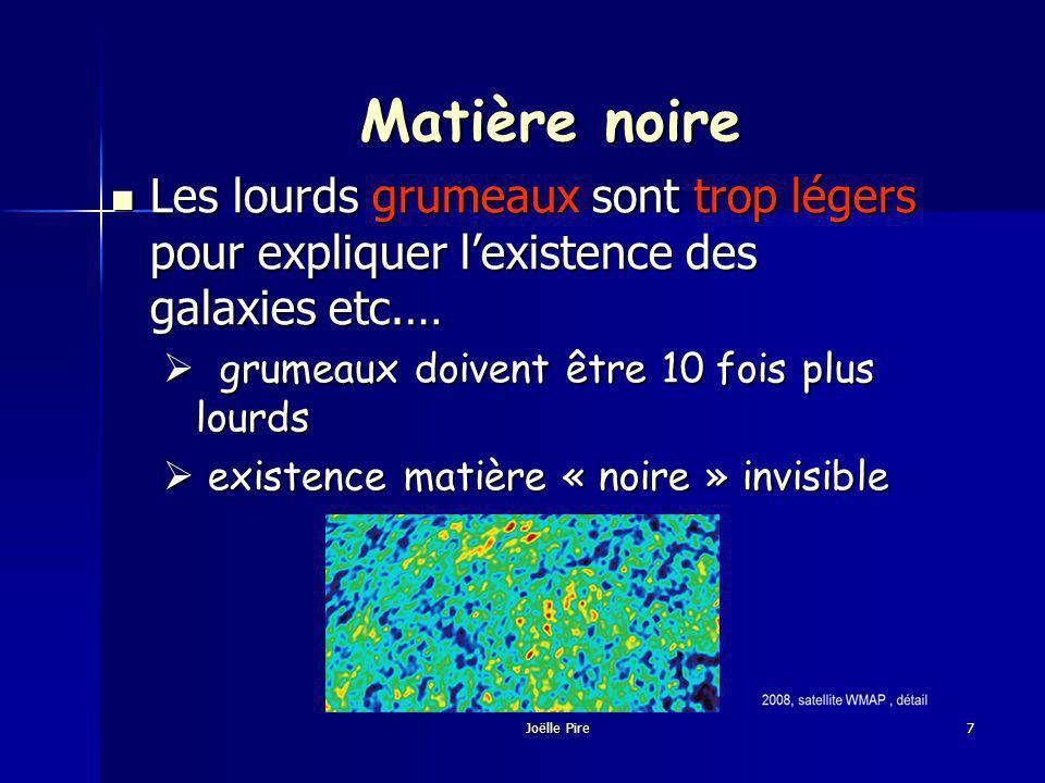 Matière noire Les lourds grumeaux sont trop légers pour expliquer lexistence des galaxies etc.… Les lourds grumeaux sont trop légers pour expliquer lexistence des galaxies etc.… grumeaux doivent être 10 fois plus lourds grumeaux doivent être 10 fois plus lourds existence matière « noire » invisible existence matière « noire » invisible Joëlle Pire7