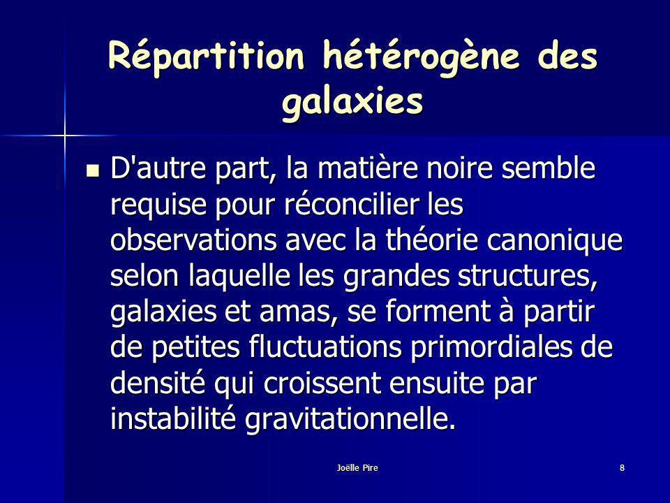 Répartition hétérogène des galaxies D autre part, la matière noire semble requise pour réconcilier les observations avec la théorie canonique selon laquelle les grandes structures, galaxies et amas, se forment à partir de petites fluctuations primordiales de densité qui croissent ensuite par instabilité gravitationnelle.
