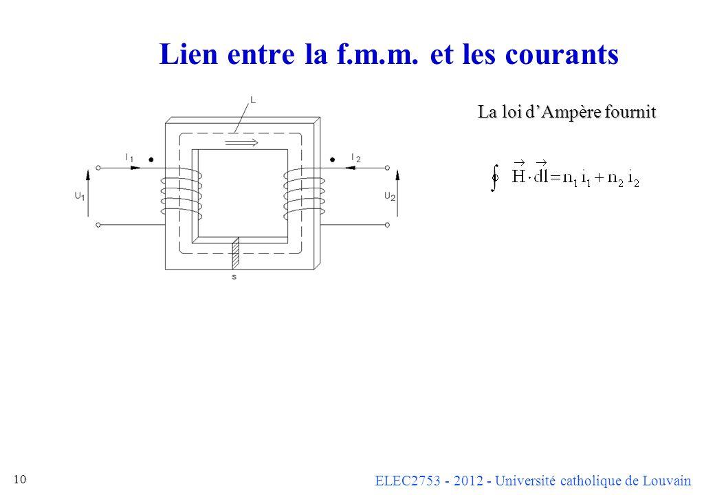 ELEC2753 - 2012 - Université catholique de Louvain 10 Lien entre la f.m.m. et les courants La loi dAmpère fournit
