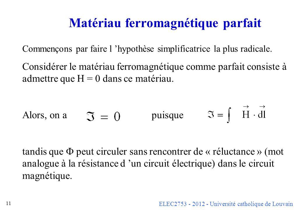 ELEC2753 - 2012 - Université catholique de Louvain 11 Matériau ferromagnétique parfait Commençons par faire l hypothèse simplificatrice la plus radica