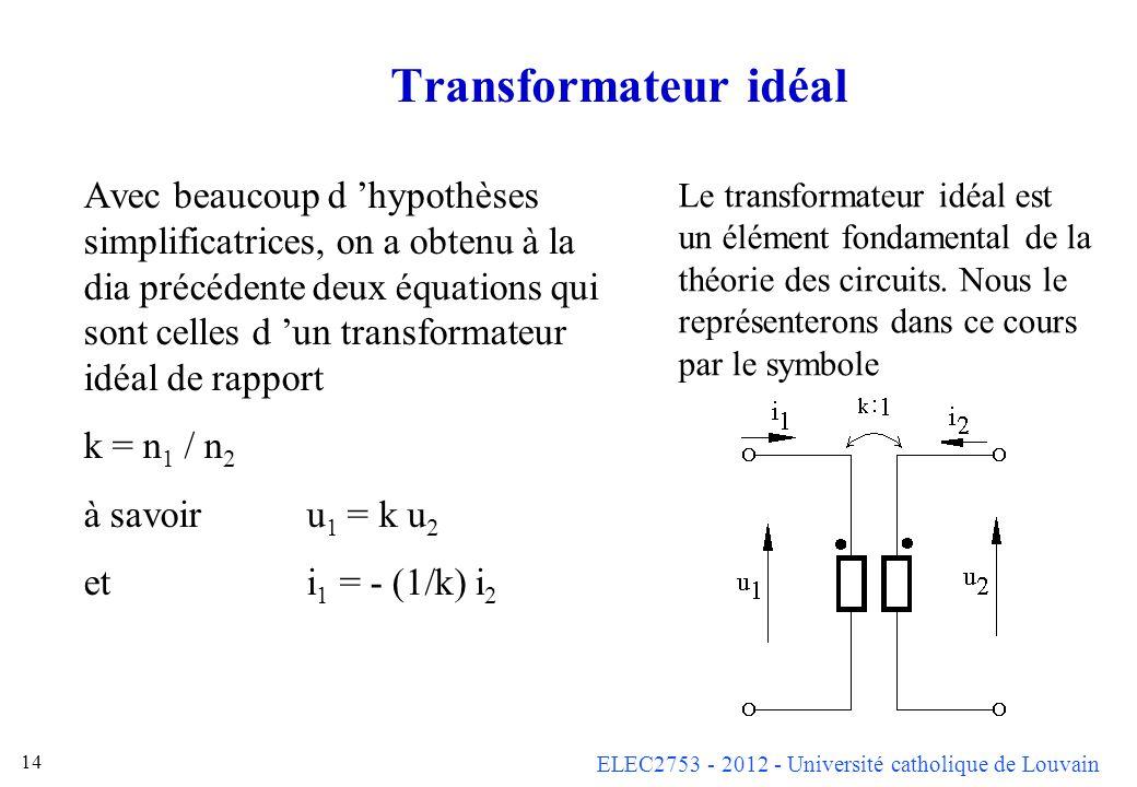 ELEC2753 - 2012 - Université catholique de Louvain 14 Transformateur idéal Avec beaucoup d hypothèses simplificatrices, on a obtenu à la dia précédent