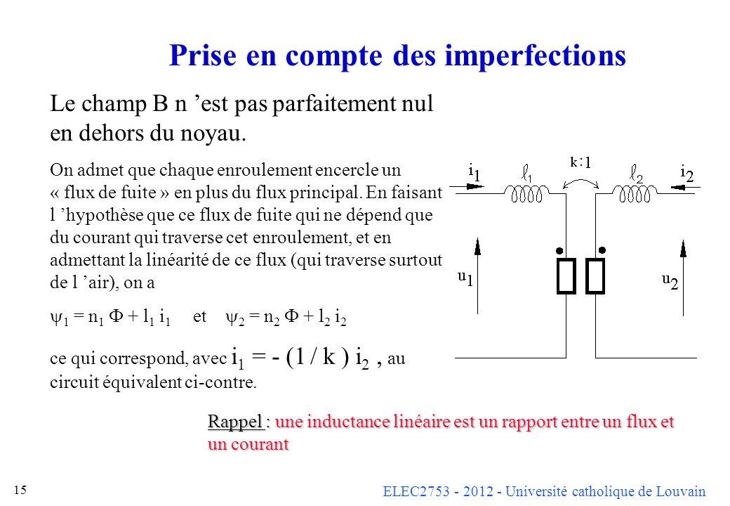 ELEC2753 - 2012 - Université catholique de Louvain 15 Prise en compte des imperfections Le champ B n est pas parfaitement nul en dehors du noyau. On a