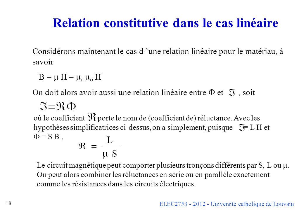 ELEC2753 - 2012 - Université catholique de Louvain 18 Relation constitutive dans le cas linéaire Considérons maintenant le cas d une relation linéaire