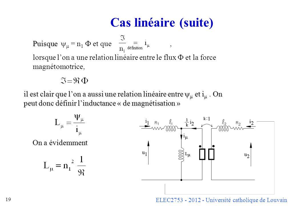 ELEC2753 - 2012 - Université catholique de Louvain 19 Cas linéaire (suite) Puisque Puisque = n 1 et que, lorsque lon a une relation linéaire entre le