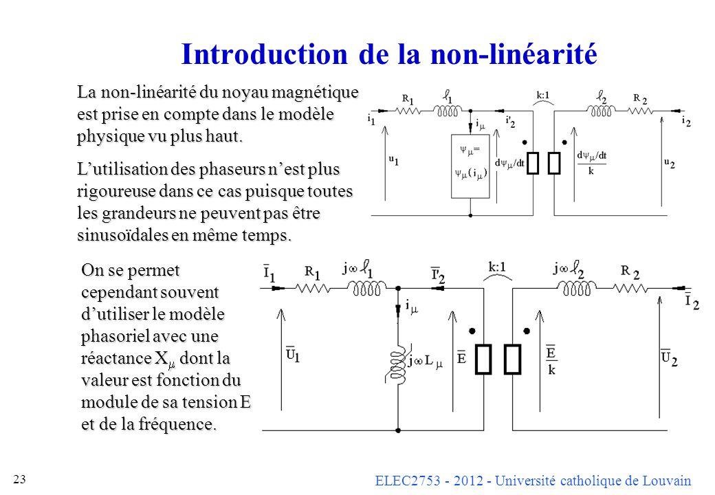 ELEC2753 - 2012 - Université catholique de Louvain 23 Introduction de la non-linéarité La non-linéarité du noyau magnétique est prise en compte dans l