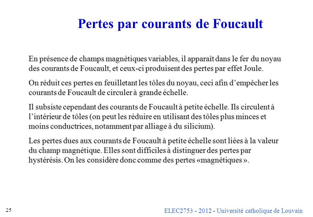 ELEC2753 - 2012 - Université catholique de Louvain 25 Pertes par courants de Foucault En présence de champs magnétiques variables, il apparaît dans le