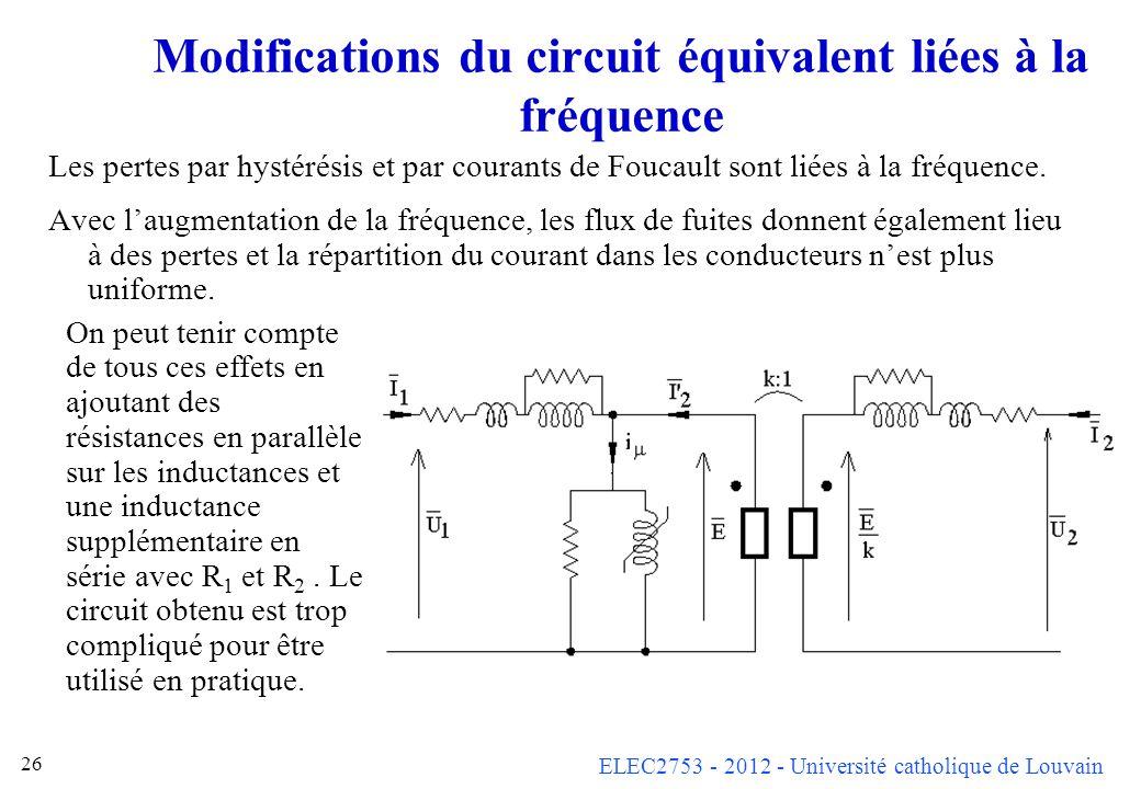 ELEC2753 - 2012 - Université catholique de Louvain 26 Modifications du circuit équivalent liées à la fréquence Les pertes par hystérésis et par couran
