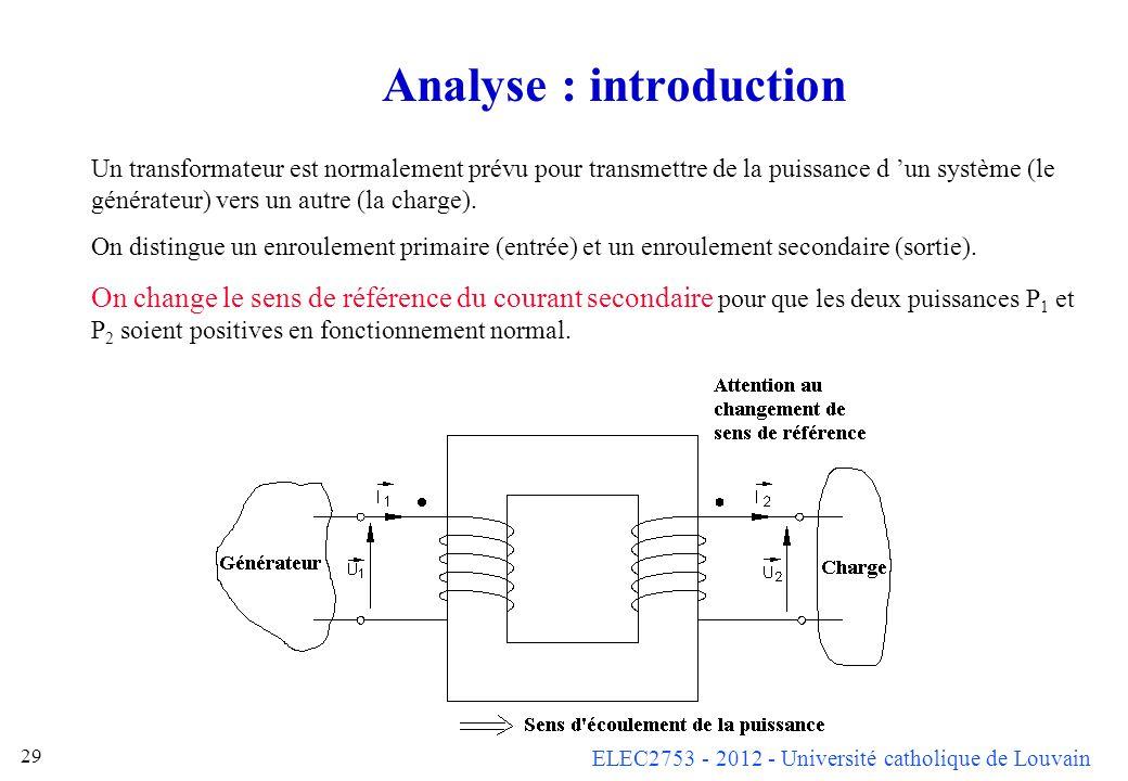 ELEC2753 - 2012 - Université catholique de Louvain 29 Analyse : introduction Un transformateur est normalement prévu pour transmettre de la puissance