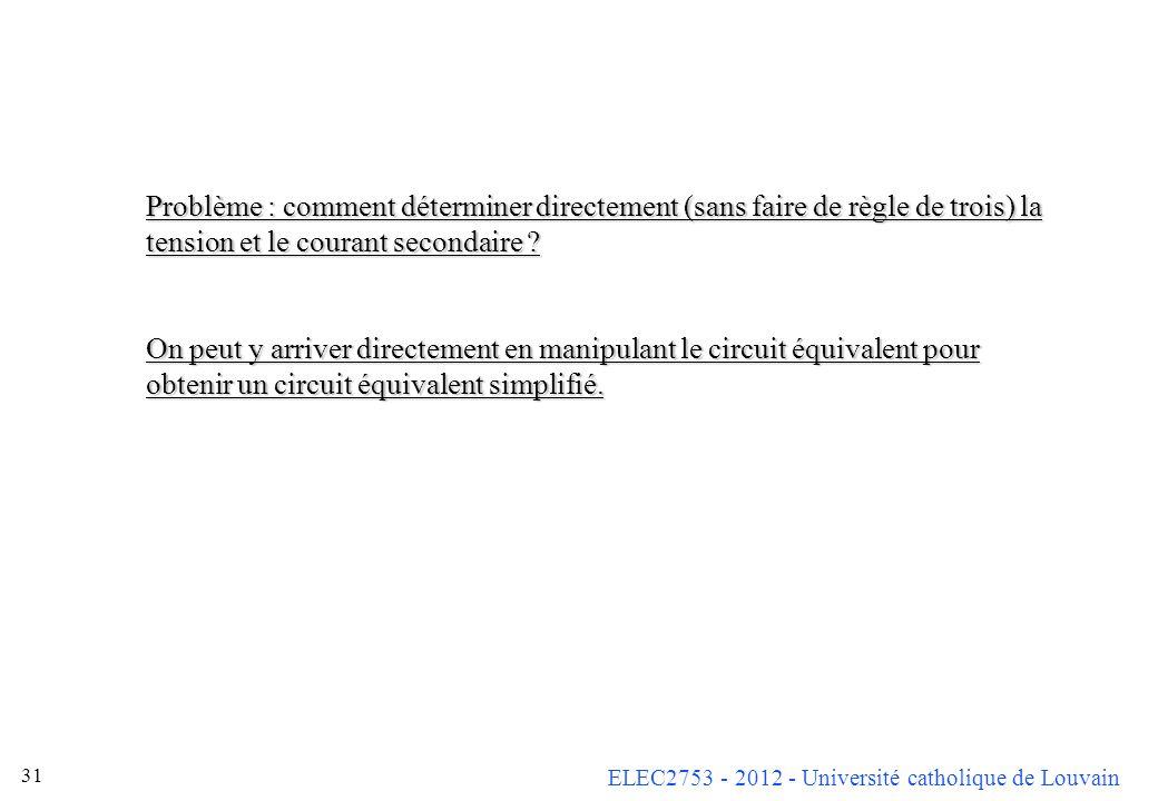ELEC2753 - 2012 - Université catholique de Louvain 31 Problème : comment déterminer directement (sans faire de règle de trois) la tension et le couran