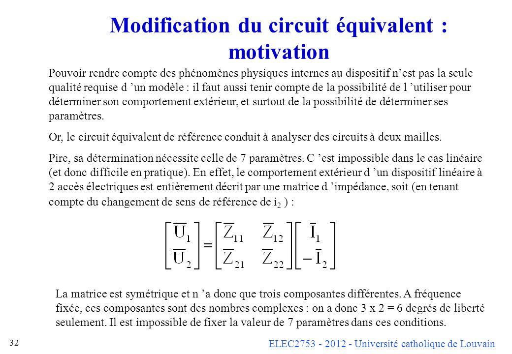 ELEC2753 - 2012 - Université catholique de Louvain 32 Modification du circuit équivalent : motivation Pouvoir rendre compte des phénomènes physiques i
