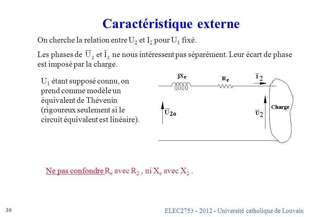 ELEC2753 - 2012 - Université catholique de Louvain 36 Caractéristique externe On cherche la relation entre U 2 et I 2 pour U 1 fixé. Les phases de ne