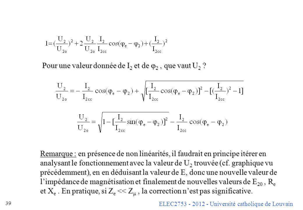 ELEC2753 - 2012 - Université catholique de Louvain 39 Pour une valeur donnée de I 2 et de 2, que vaut U 2 ? Remarque : en présence de non linéarités,