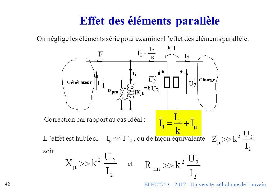 ELEC2753 - 2012 - Université catholique de Louvain 42 Effet des éléments parallèle On néglige les éléments série pour examiner l effet des éléments pa