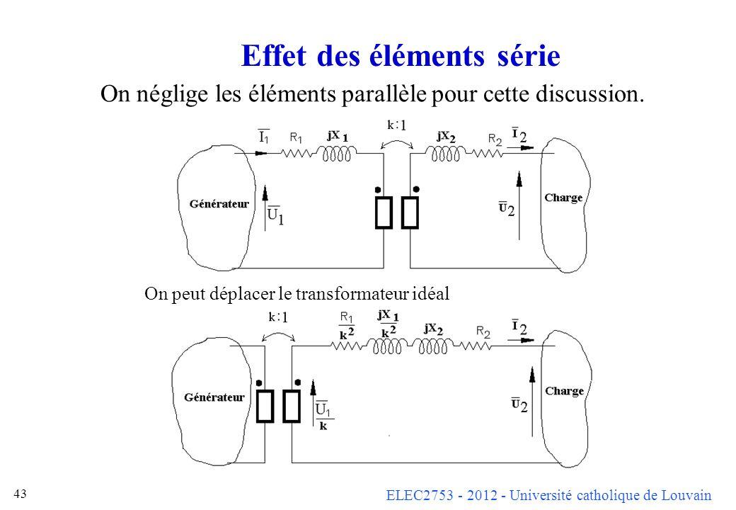 ELEC2753 - 2012 - Université catholique de Louvain 43 Effet des éléments série On néglige les éléments parallèle pour cette discussion. On peut déplac