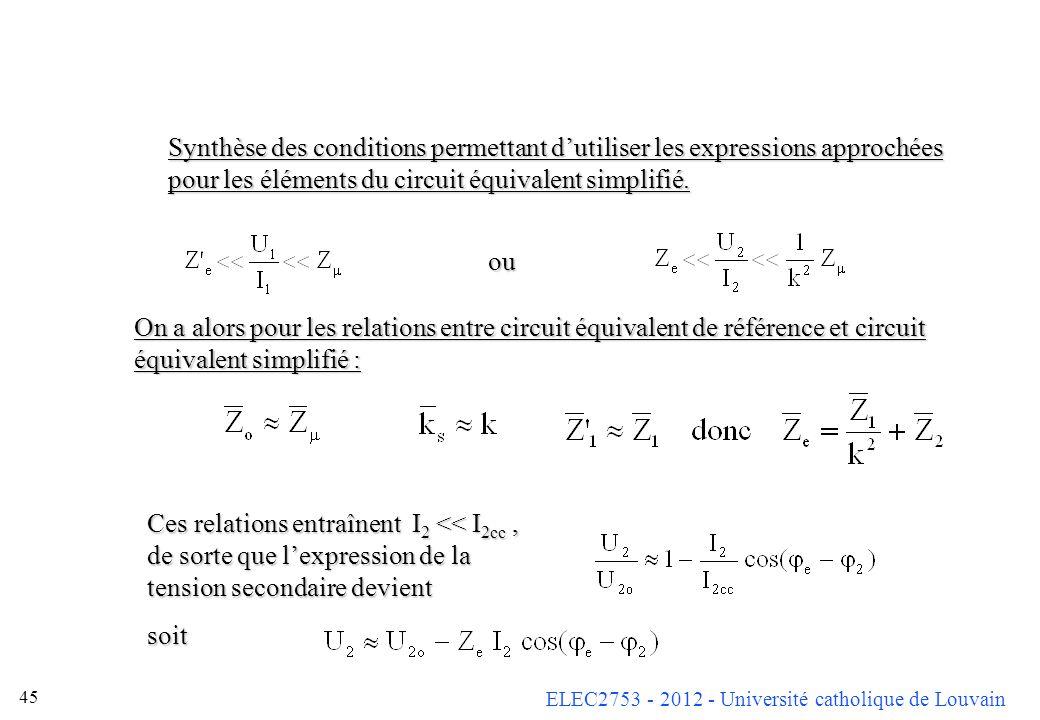 ELEC2753 - 2012 - Université catholique de Louvain 45 Synthèse des conditions permettant dutiliser les expressions approchées pour les éléments du cir