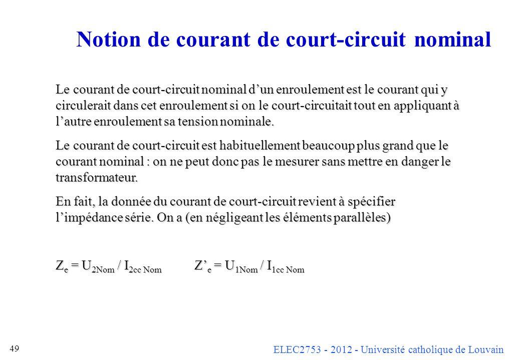 ELEC2753 - 2012 - Université catholique de Louvain 49 Notion de courant de court-circuit nominal Le courant de court-circuit nominal dun enroulement e
