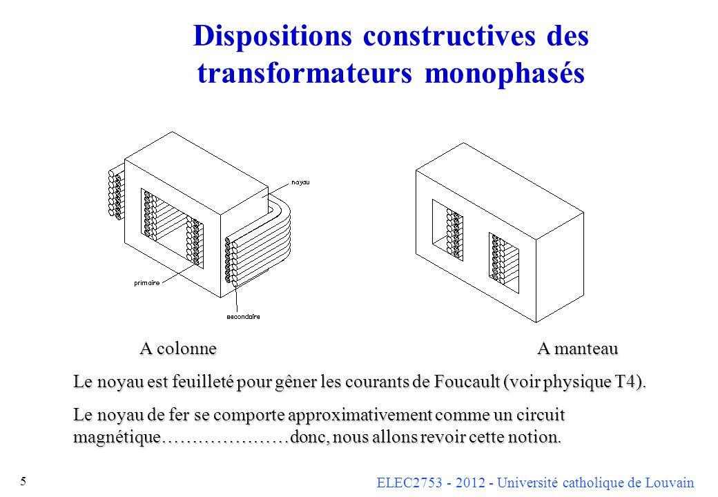 ELEC2753 - 2012 - Université catholique de Louvain 26 Modifications du circuit équivalent liées à la fréquence Les pertes par hystérésis et par courants de Foucault sont liées à la fréquence.