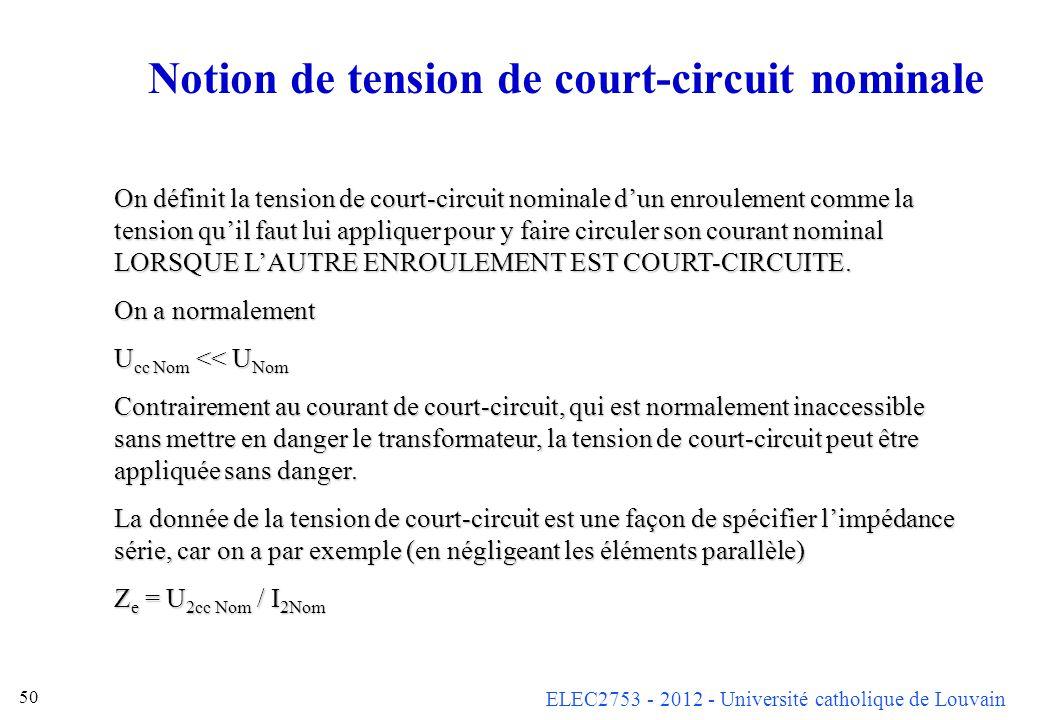 ELEC2753 - 2012 - Université catholique de Louvain 50 Notion de tension de court-circuit nominale On définit la tension de court-circuit nominale dun