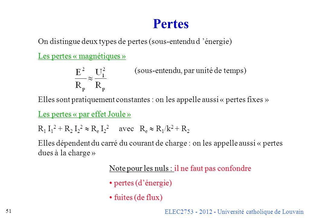 ELEC2753 - 2012 - Université catholique de Louvain 51 Pertes On distingue deux types de pertes (sous-entendu d énergie) Les pertes « magnétiques » (so