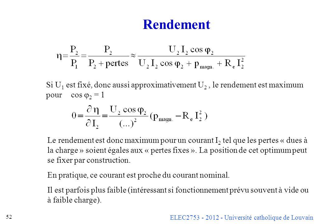 ELEC2753 - 2012 - Université catholique de Louvain 52 Rendement Si U 1 est fixé, donc aussi approximativement U 2, le rendement est maximum pourcos 2
