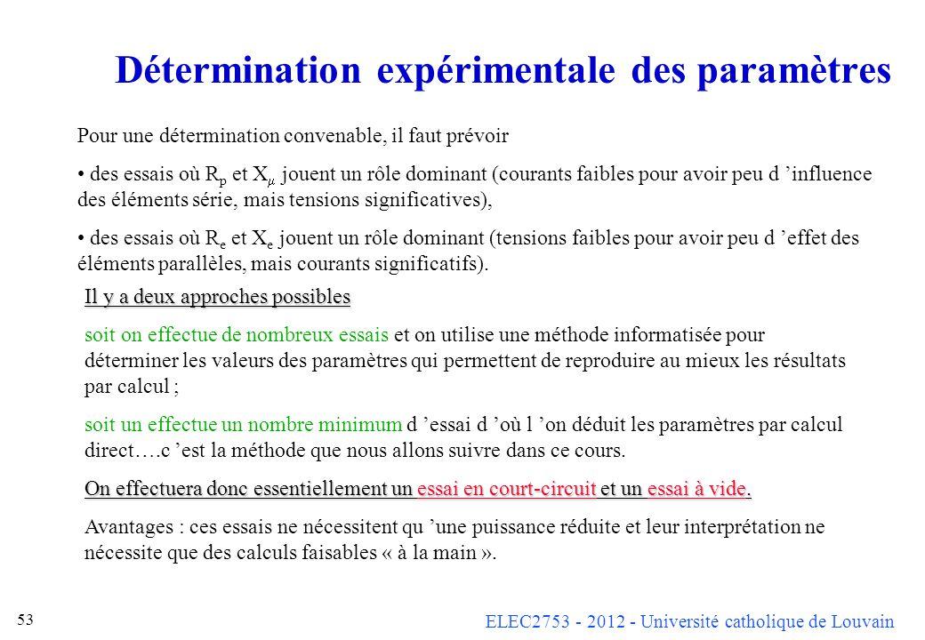 ELEC2753 - 2012 - Université catholique de Louvain 53 Détermination expérimentale des paramètres Pour une détermination convenable, il faut prévoir de