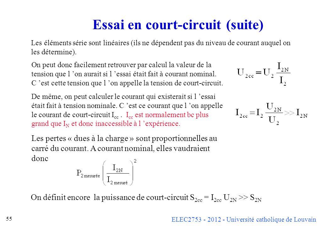 ELEC2753 - 2012 - Université catholique de Louvain 55 Essai en court-circuit (suite) Les éléments série sont linéaires (ils ne dépendent pas du niveau